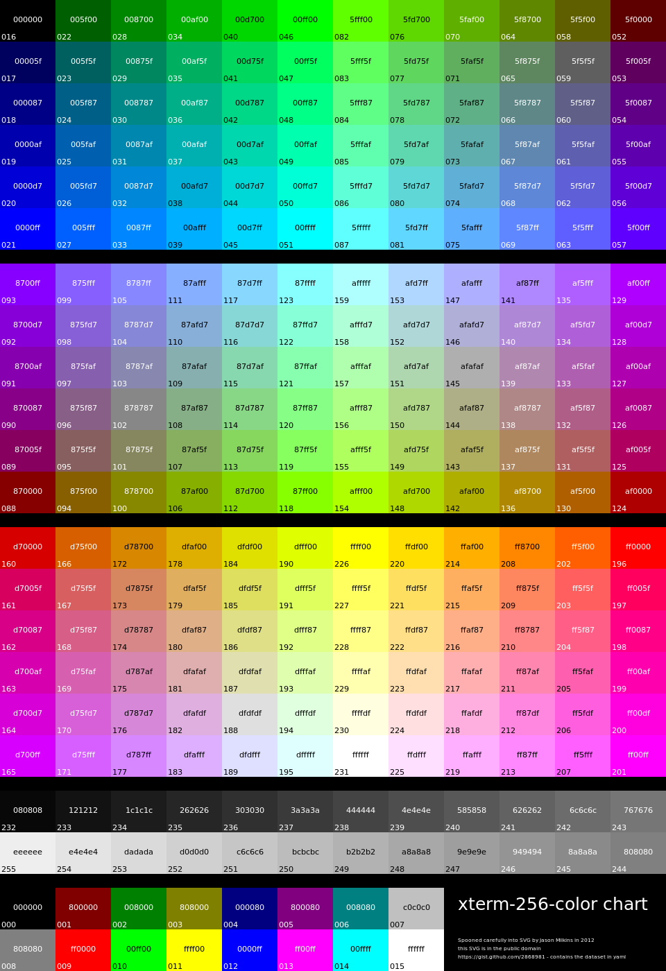 a reference image showing colored tiles and text with the color's corresponding bash color code